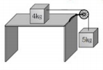 frictionless pulley